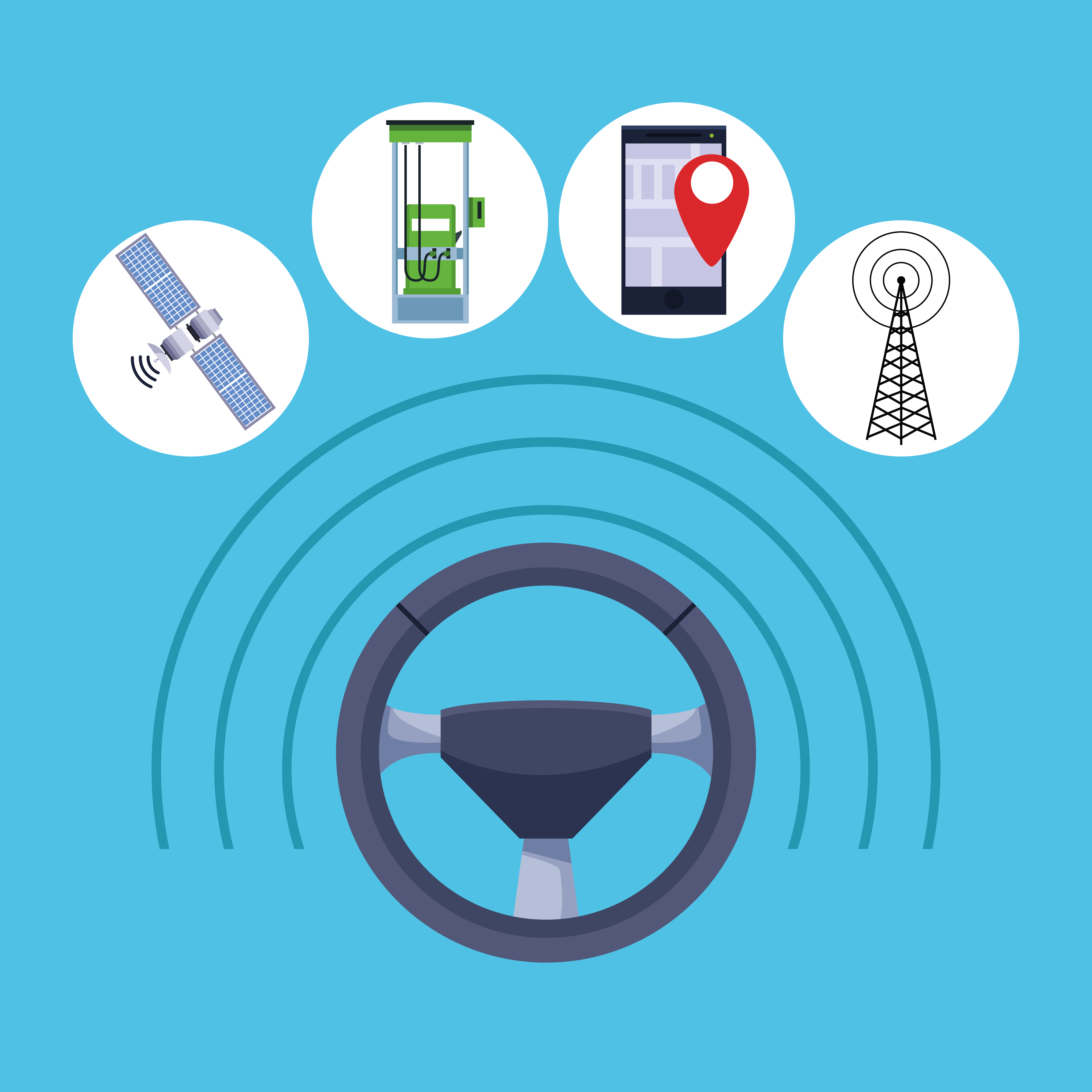 How Connected Cars will Handle Your Future Payments